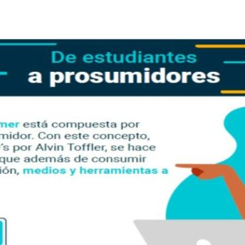 Descarga la infografía:  ADN de un prosumidor del día 1 evento docentes 8.0
