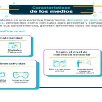 Descarga la infografía: Los medios y sus características del día 3, evento Docentes 8.0